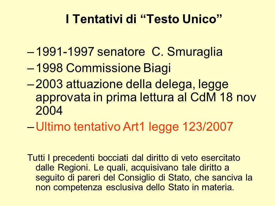 I Tentativi di Testo Unico –1991-1997 senatore C. Smuraglia –1998 Commissione Biagi –2003 attuazione della delega, legge approvata in prima lettura al