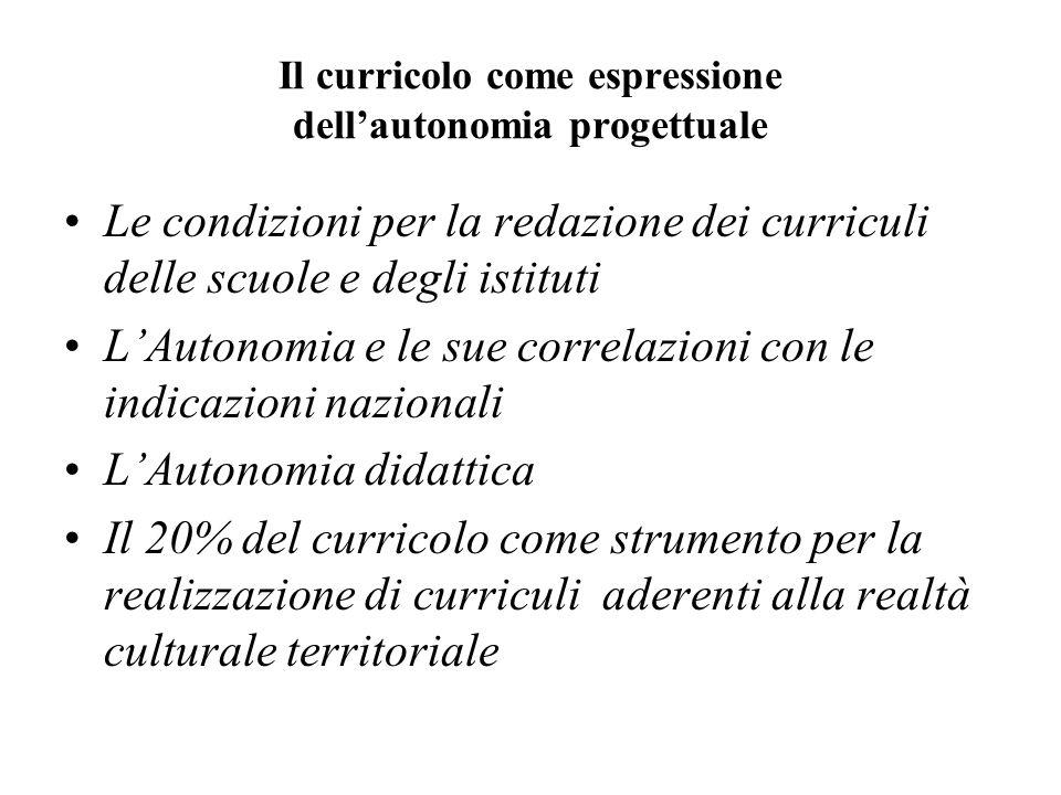 Il curricolo come espressione dellautonomia progettuale Le condizioni per la redazione dei curriculi delle scuole e degli istituti LAutonomia e le sue