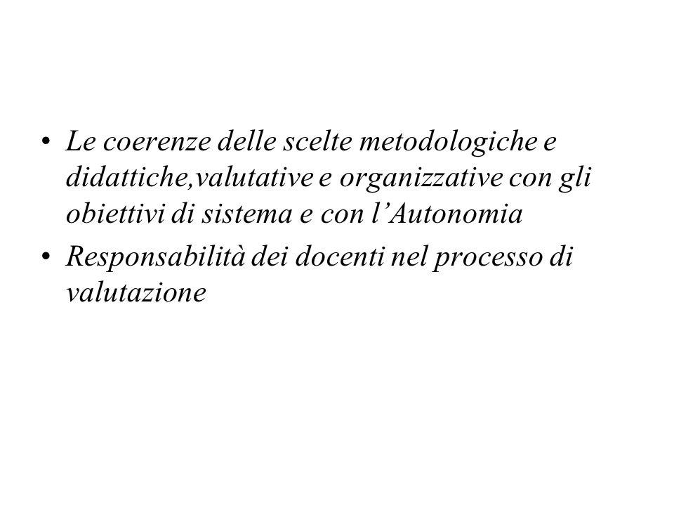 Le coerenze delle scelte metodologiche e didattiche,valutative e organizzative con gli obiettivi di sistema e con lAutonomia Responsabilità dei docenti nel processo di valutazione
