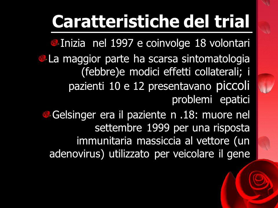Caratteristiche del trial Inizia nel 1997 e coinvolge 18 volontari La maggior parte ha scarsa sintomatologia (febbre)e modici effetti collaterali; i p