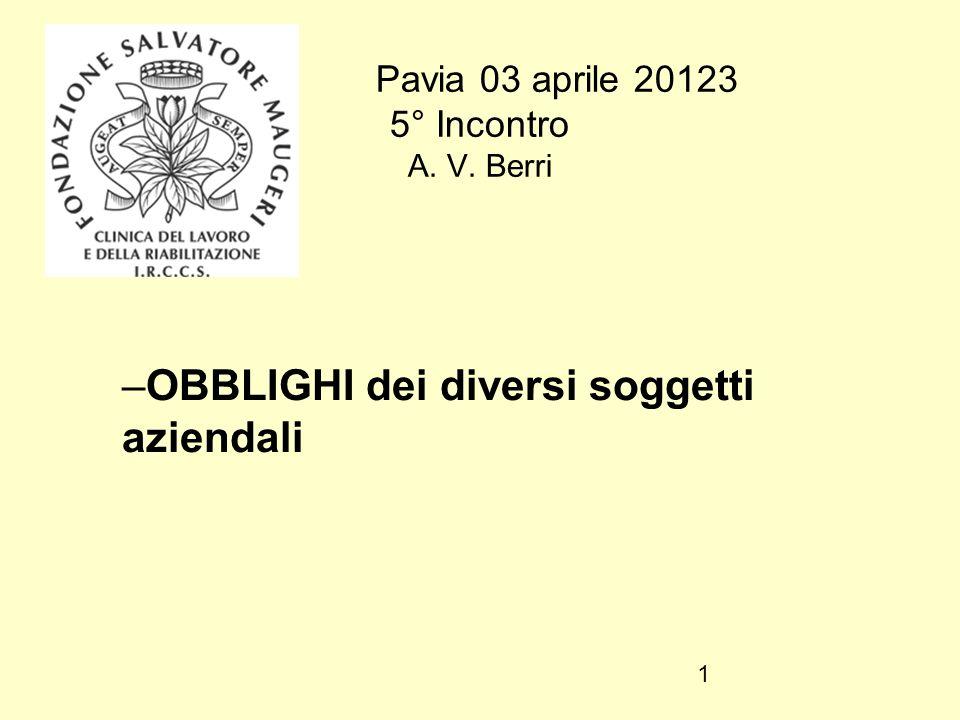 1 Pavia 03 aprile 20123 5° Incontro A. V. Berri –OBBLIGHI dei diversi soggetti aziendali