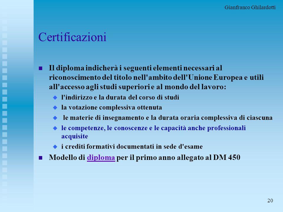 Gianfranco Ghilardotti 19 Attribuzione dei punteggi n Proposta di punteggio n Attribuzione a maggioranza assoluta n In caso contrario: u votazione su