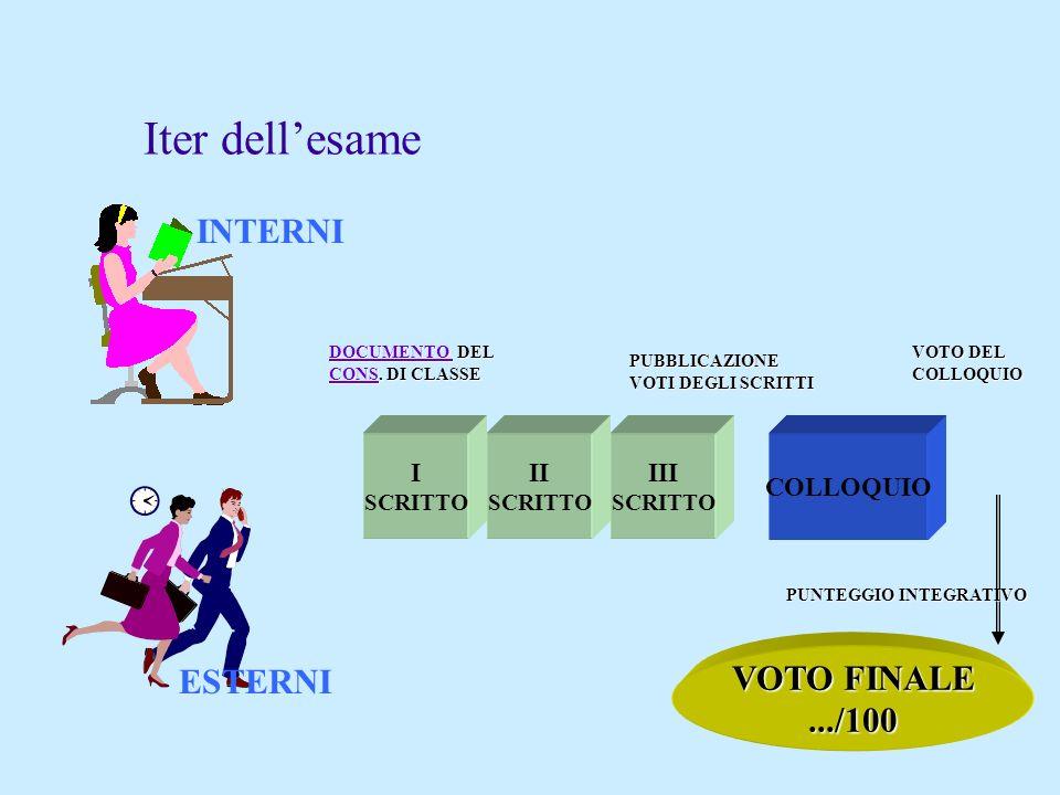 Gianfranco Ghilardotti 4 Finalità dellesame di Stato n Analisi e verifica della preparazione di ciascun candidato in relazione agli obiettivi generali