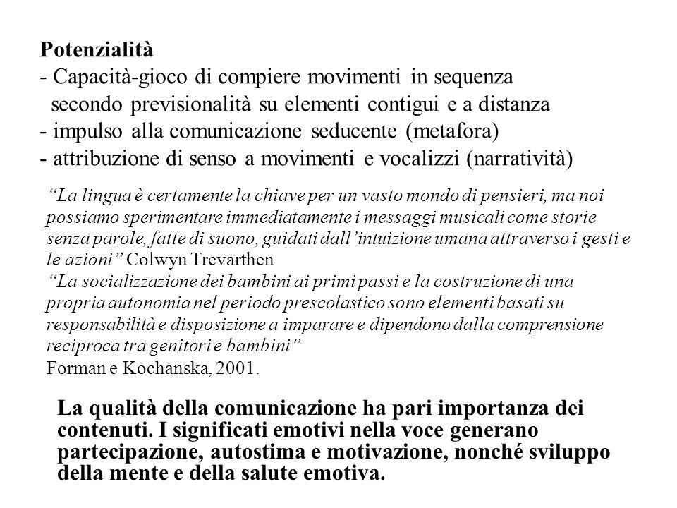 Autovalutazione della voce PARAMETRI Intensità Velocità - - - --------- Inflessione-melodicità Timbro Espressività