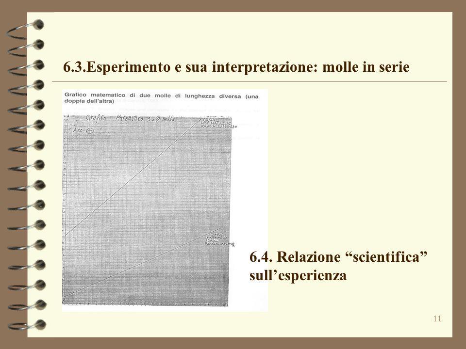 11 6.3.Esperimento e sua interpretazione: molle in serie 6.4. Relazione scientifica sullesperienza
