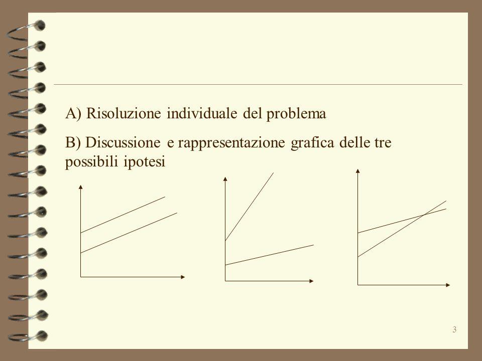 3 A) Risoluzione individuale del problema B) Discussione e rappresentazione grafica delle tre possibili ipotesi