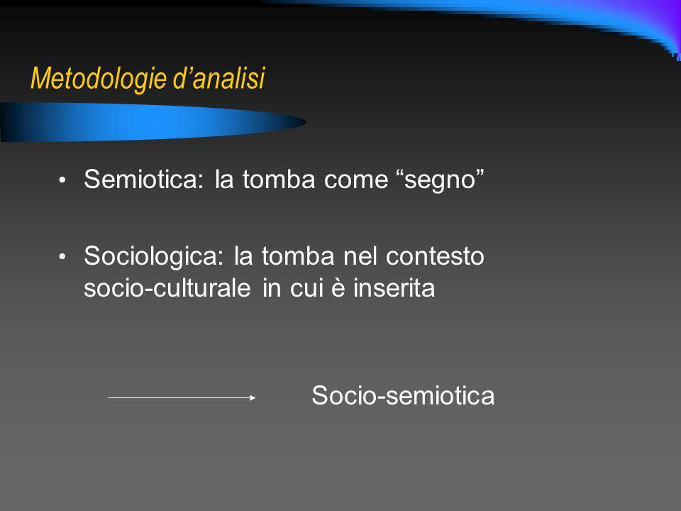 Metodologie danalisi Semiotica: la tomba come segno Sociologica: la tomba nel contesto socio-culturale in cui è inserita Socio-semiotica