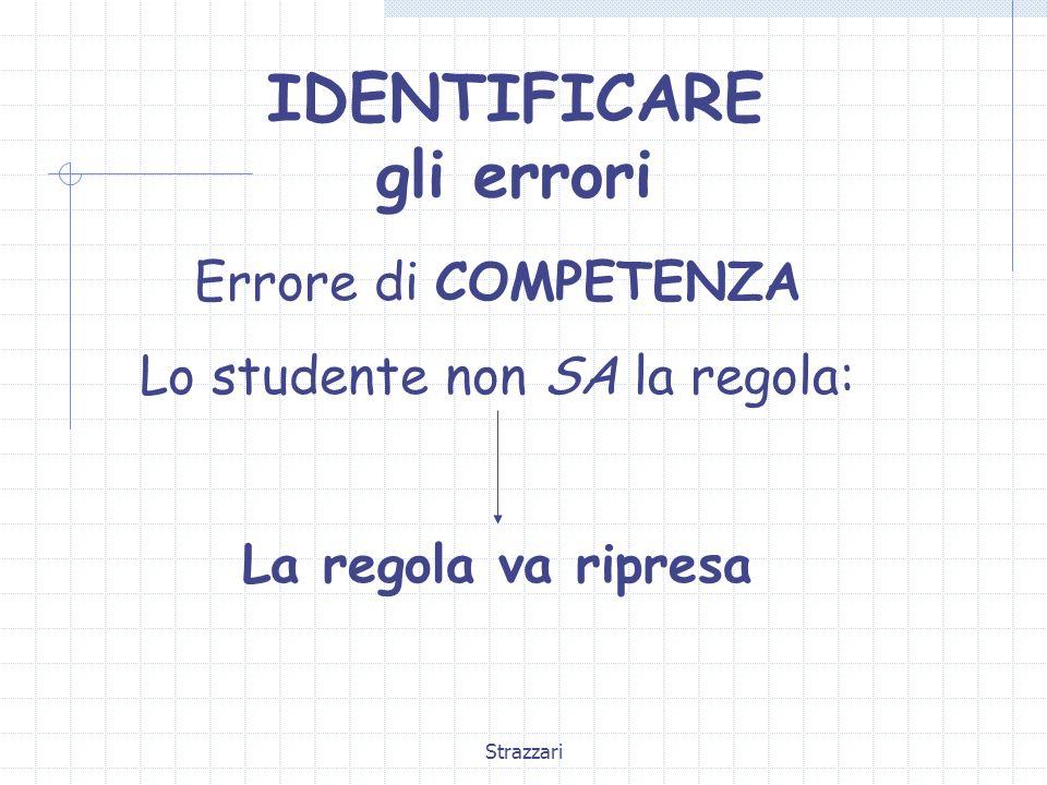 Strazzari IDENTIFICARE gli errori Errore di COMPETENZA Lo studente non SA la regola: La regola va ripresa