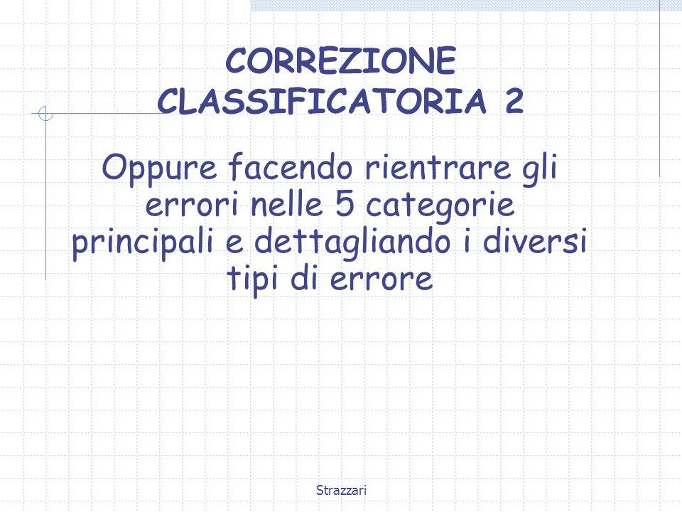 Strazzari CORREZIONE CLASSIFICATORIA 3 Lo studente assume un ruolo attivo e consapevole.