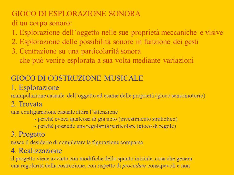 GIOCO DI ESPLORAZIONE SONORA di un corpo sonoro: 1.