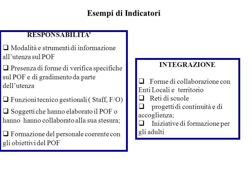 Esempi di Indicatori RESPONSABILITA Modalità e strumenti di informazione allutenza sul POF Presenza di forme di verifica specifiche sul POF e di gradi
