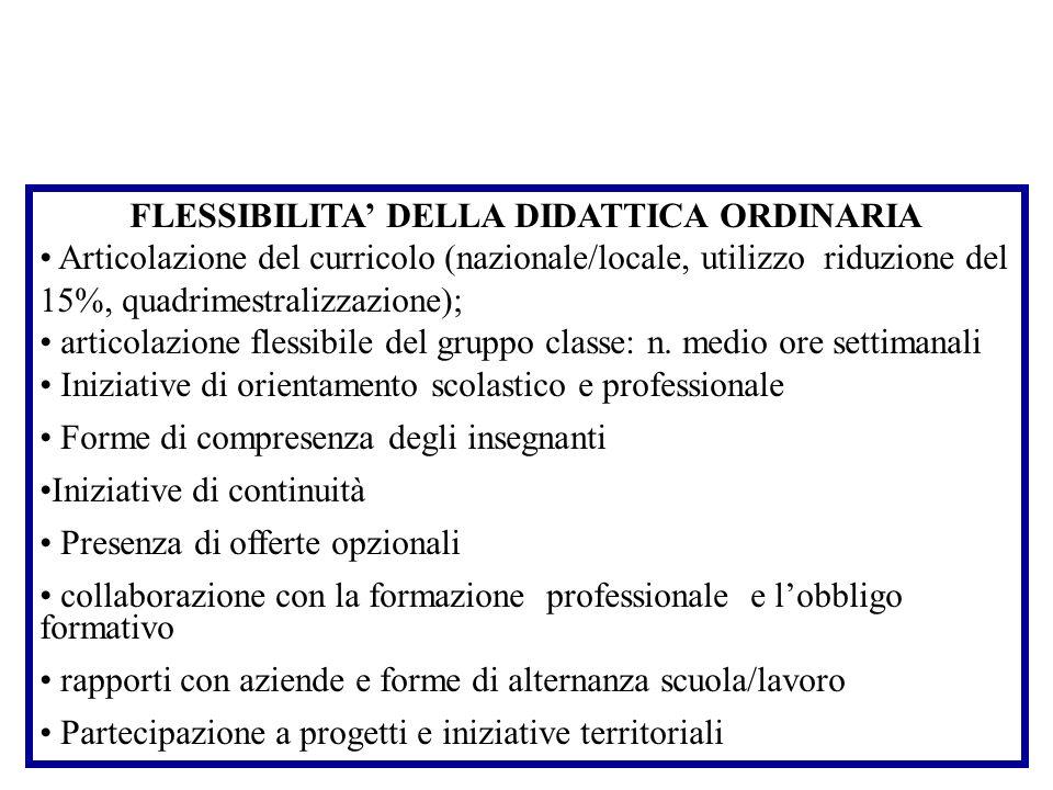 FLESSIBILITA DELLA DIDATTICA ORDINARIA Articolazione del curricolo (nazionale/locale, utilizzo riduzione del 15%, quadrimestralizzazione); articolazio