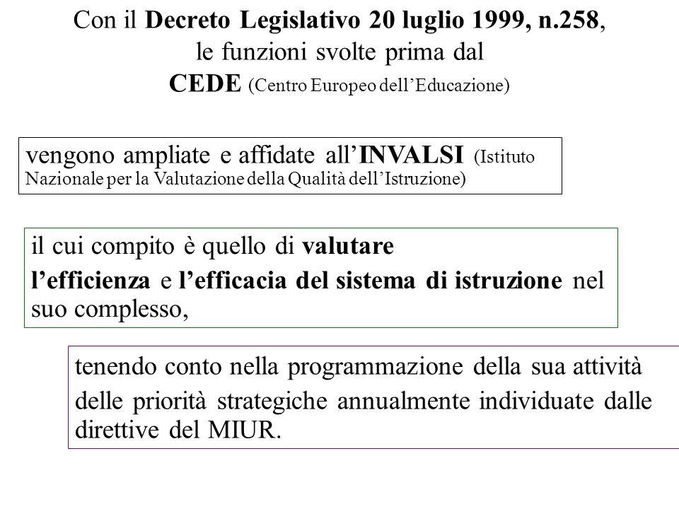 Con il Decreto Legislativo 20 luglio 1999, n.258, le funzioni svolte prima dal CEDE (Centro Europeo dellEducazione) vengono ampliate e affidate allINV