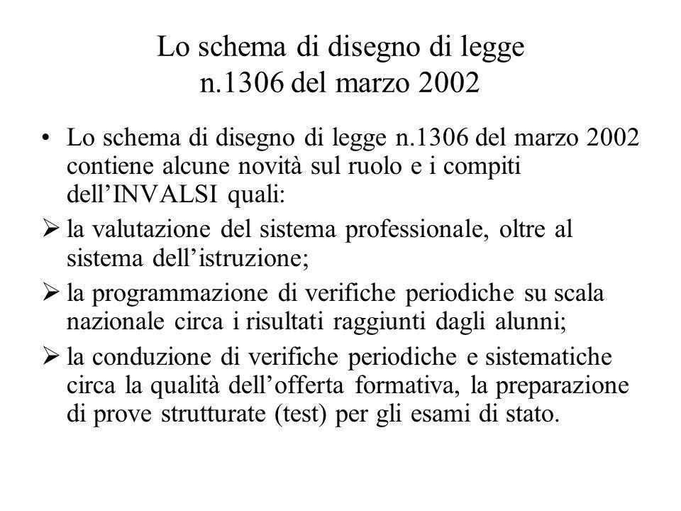 Lo schema di disegno di legge n.1306 del marzo 2002 Lo schema di disegno di legge n.1306 del marzo 2002 contiene alcune novità sul ruolo e i compiti d