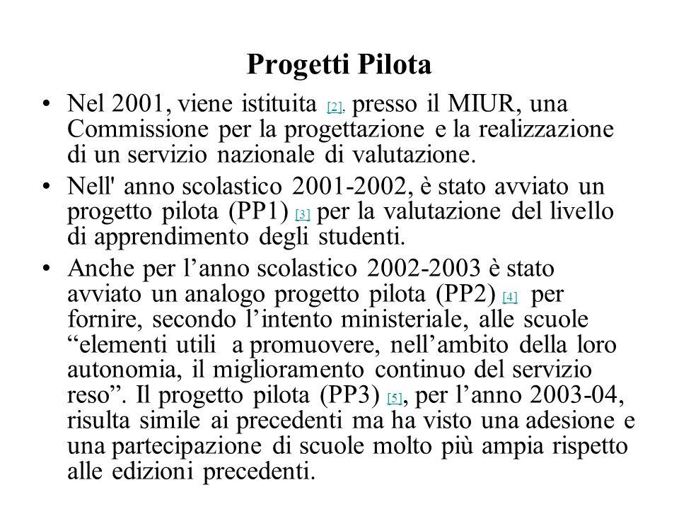 Progetti Pilota Nel 2001, viene istituita [2], presso il MIUR, una Commissione per la progettazione e la realizzazione di un servizio nazionale di val