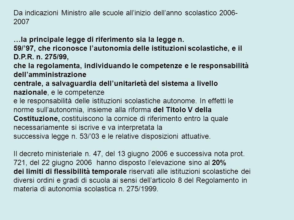 Da indicazioni Ministro alle scuole allinizio dellanno scolastico 2006- 2007 …la principale legge di riferimento sia la legge n. 59/97, che riconosce