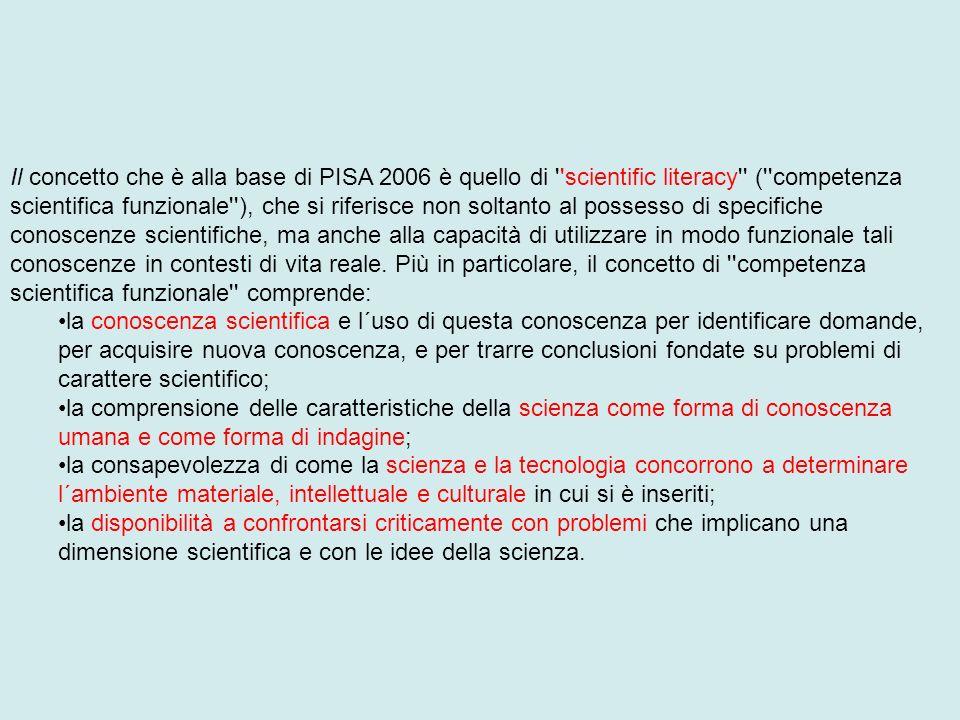 RISULTATI LETTURA DATA PISA 2006 Gli studenti italiani, in percentuale significativamente maggiore delle medie internazionali, scelgono di non rispondere alle domande nelle quali si chiede di argomentare, confrontare e discutere dati e opinioni.