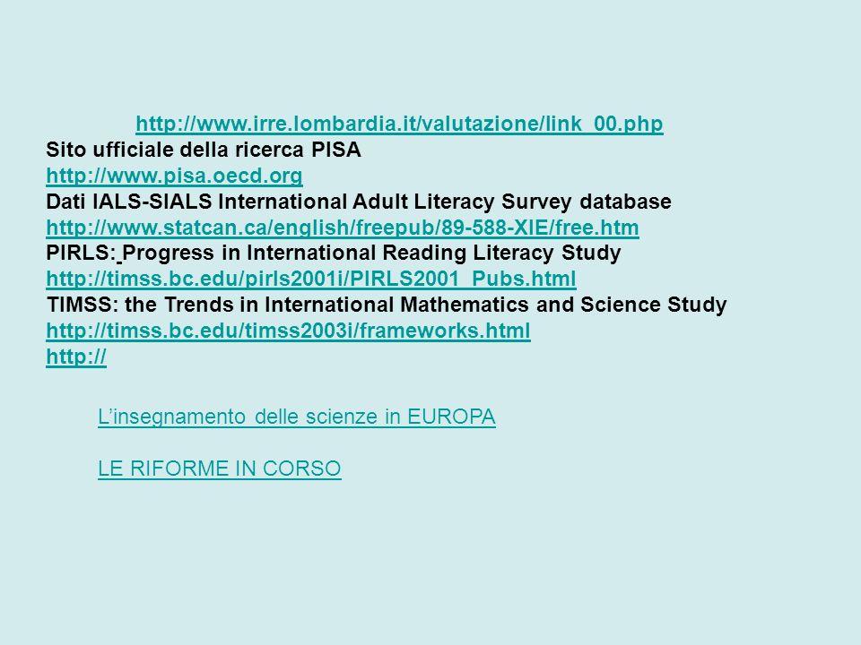 http://www.irre.lombardia.it/valutazione/link_00.php Sito ufficiale della ricerca PISA http://www.pisa.oecd.org http://www.pisa.oecd.org Dati IALS-SIA