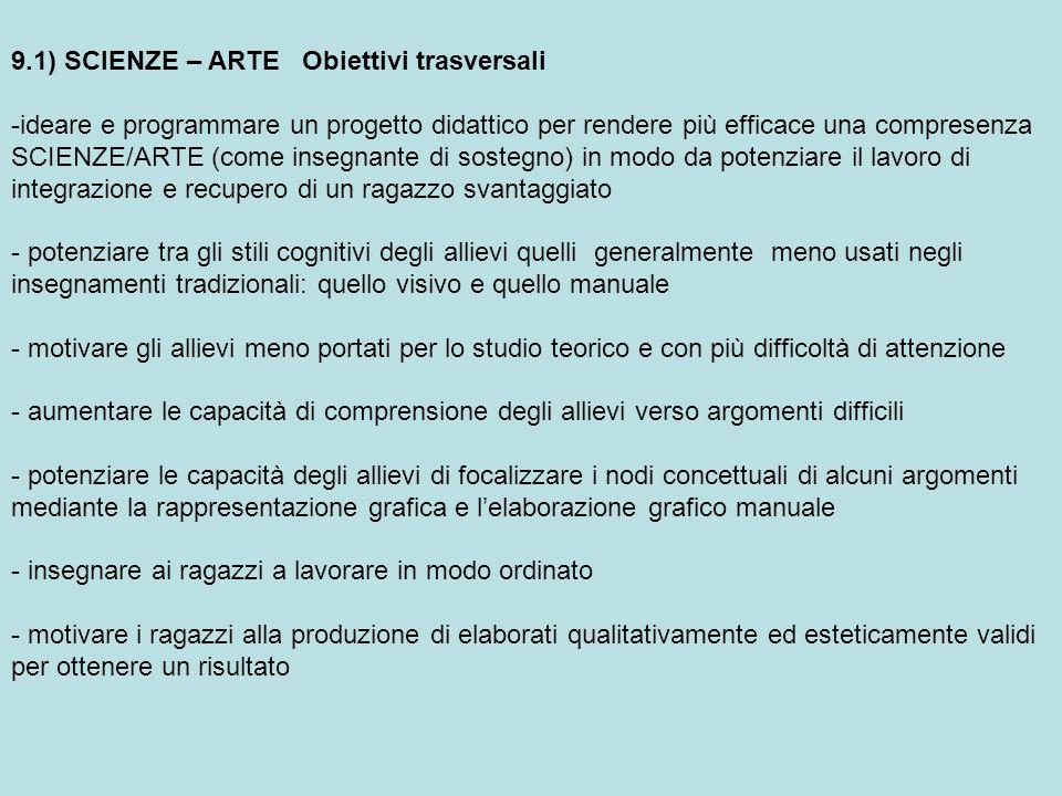 9.1) SCIENZE – ARTE Obiettivi trasversali -ideare e programmare un progetto didattico per rendere più efficace una compresenza SCIENZE/ARTE (come inse