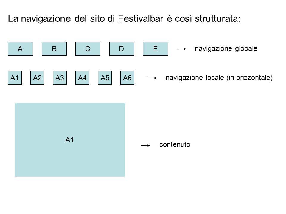 La navigazione del sito di Festivalbar è così strutturata: ABCDE navigazione globale A1A2A6A3A5A4 navigazione locale (in orizzontale) A1 contenuto