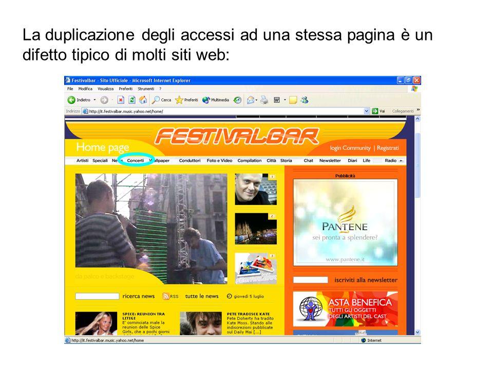 La duplicazione degli accessi ad una stessa pagina è un difetto tipico di molti siti web: