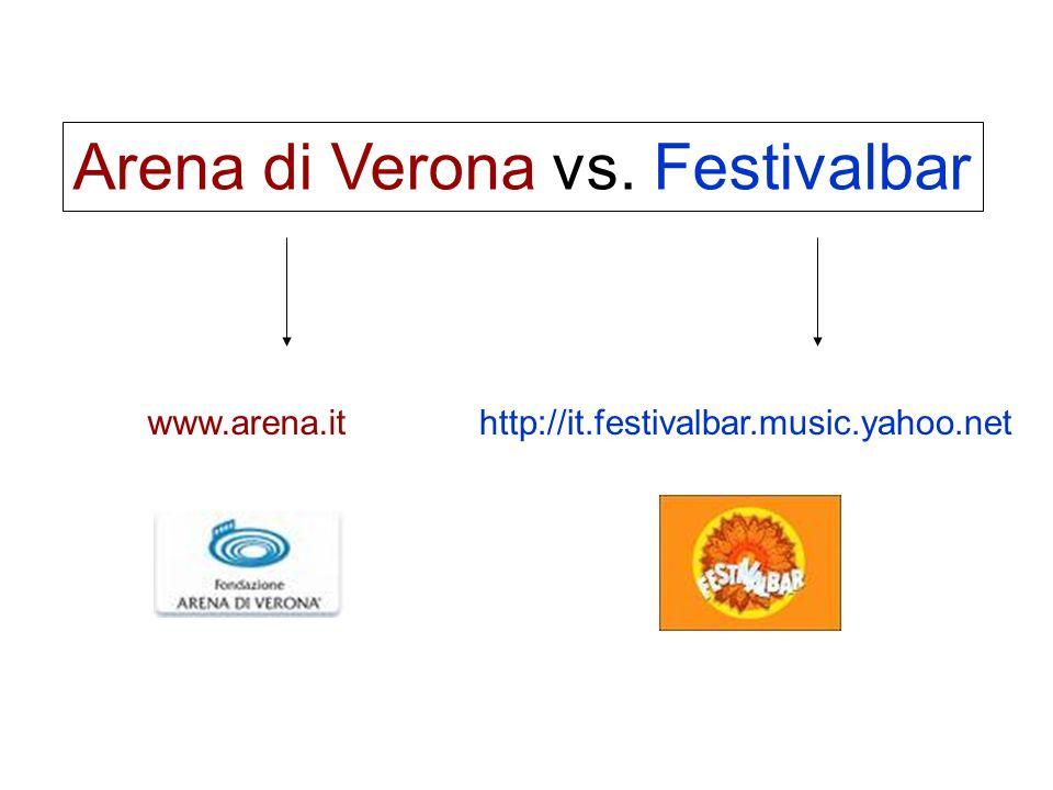 Arena di Verona vs. Festivalbar www.arena.ithttp://it.festivalbar.music.yahoo.net