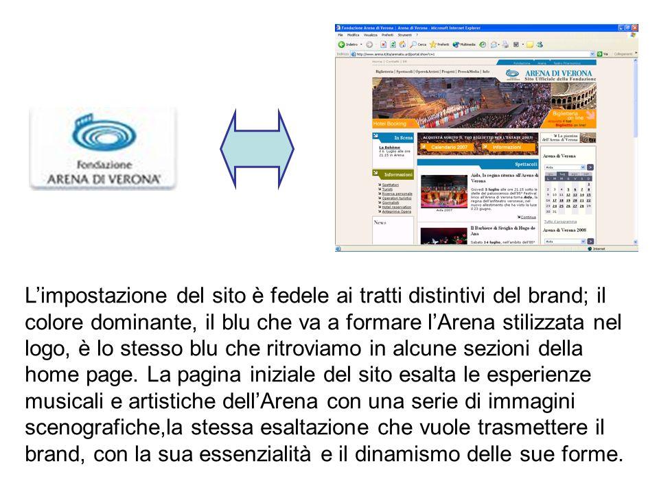 Limpostazione del sito è fedele ai tratti distintivi del brand; il colore dominante, il blu che va a formare lArena stilizzata nel logo, è lo stesso blu che ritroviamo in alcune sezioni della home page.