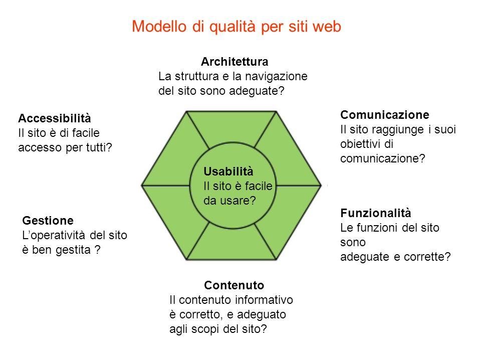 1) Architettura dellinformazione La struttura e la navigazione del sito sono adeguate.