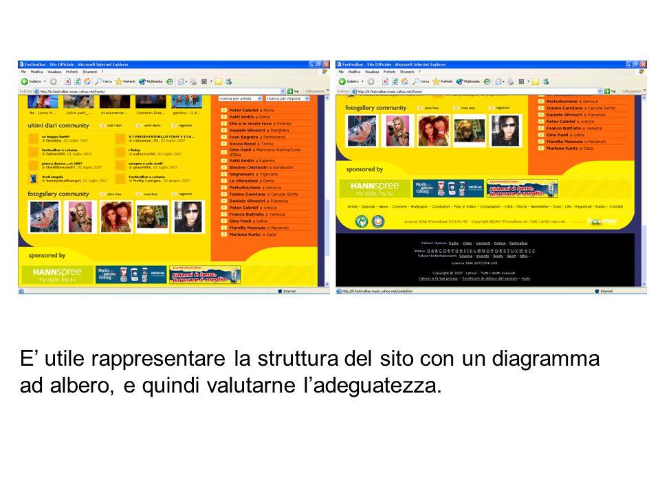Nel sito di Festivalbar la sezione contatti si trova in fondo alla pagina a destra.