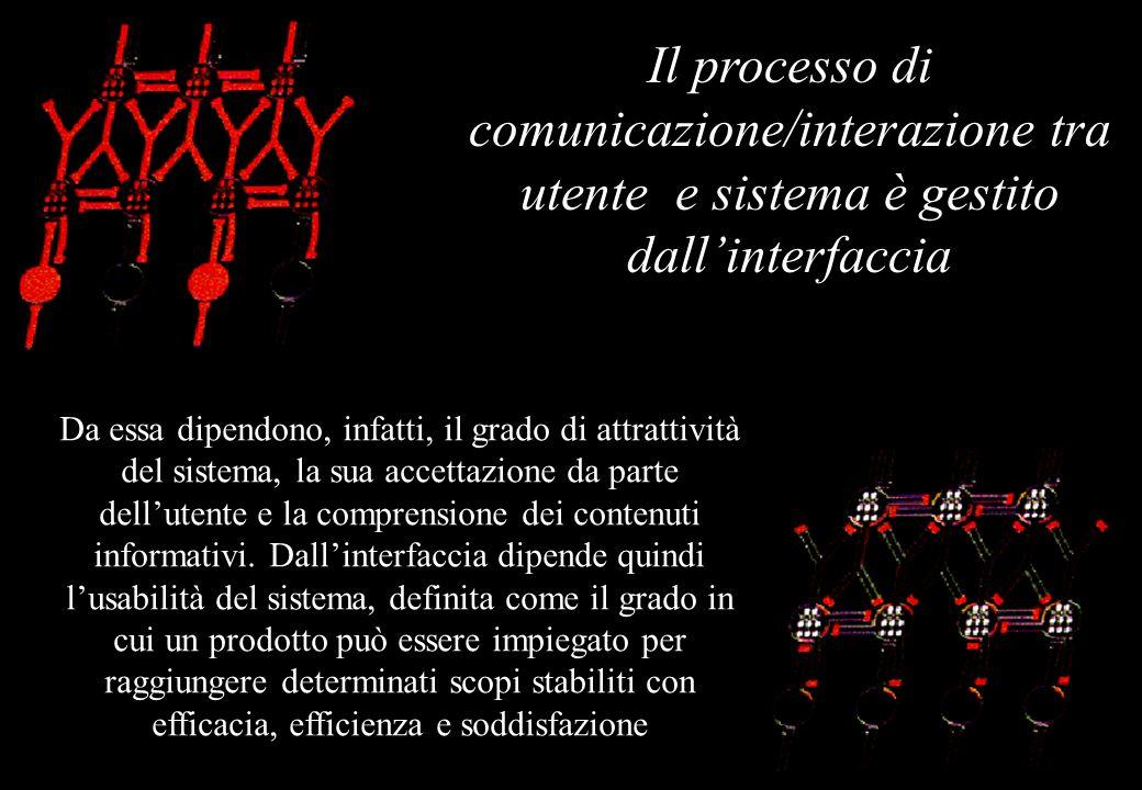 Il processo di comunicazione/interazione tra utente e sistema è gestito dallinterfaccia Da essa dipendono, infatti, il grado di attrattività del sistema, la sua accettazione da parte dellutente e la comprensione dei contenuti informativi.
