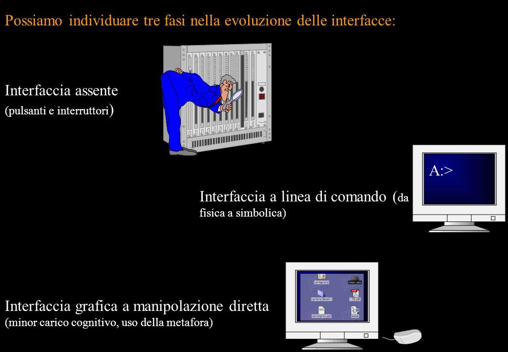 Possiamo individuare tre fasi nella evoluzione delle interfacce: Interfaccia assente (pulsanti e interruttori ) Interfaccia a linea di comando ( da fisica a simbolica) A:> Interfaccia grafica a manipolazione diretta (minor carico cognitivo, uso della metafora) A:>