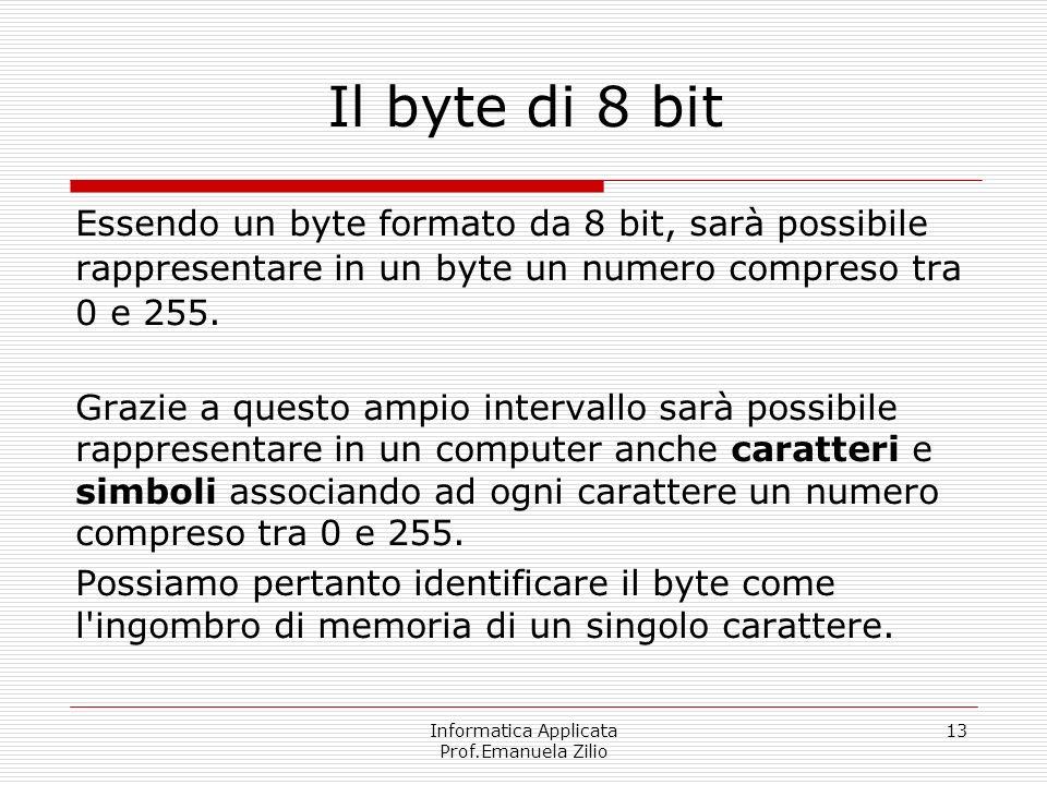 Informatica Applicata Prof.Emanuela Zilio 13 Il byte di 8 bit Essendo un byte formato da 8 bit, sarà possibile rappresentare in un byte un numero comp