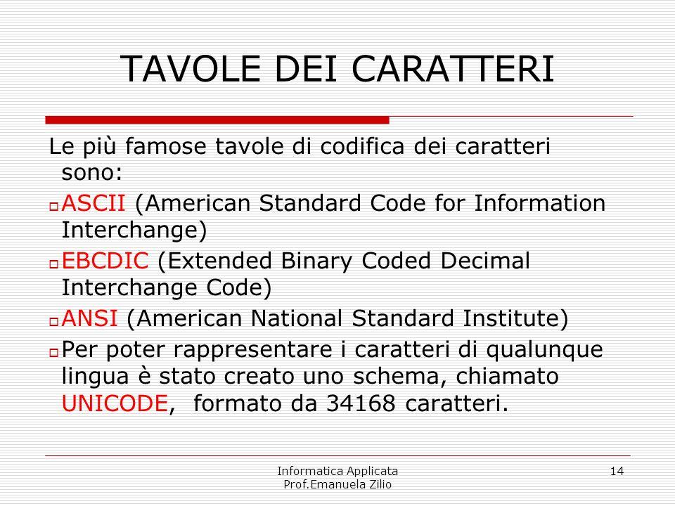 Informatica Applicata Prof.Emanuela Zilio 14 TAVOLE DEI CARATTERI Le più famose tavole di codifica dei caratteri sono: ASCII (American Standard Code f