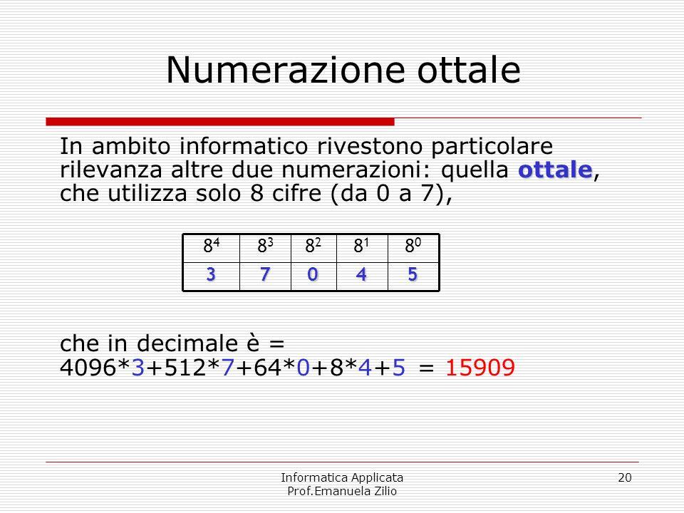 Informatica Applicata Prof.Emanuela Zilio 20 Numerazione ottale ottale In ambito informatico rivestono particolare rilevanza altre due numerazioni: qu