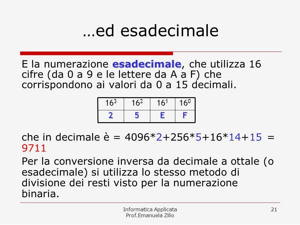 Informatica Applicata Prof.Emanuela Zilio 21 …ed esadecimale esadecimale E la numerazione esadecimale, che utilizza 16 cifre (da 0 a 9 e le lettere da