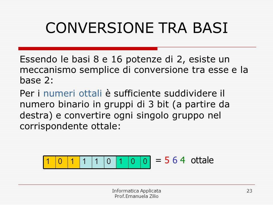 Informatica Applicata Prof.Emanuela Zilio 23 CONVERSIONE TRA BASI Essendo le basi 8 e 16 potenze di 2, esiste un meccanismo semplice di conversione tr