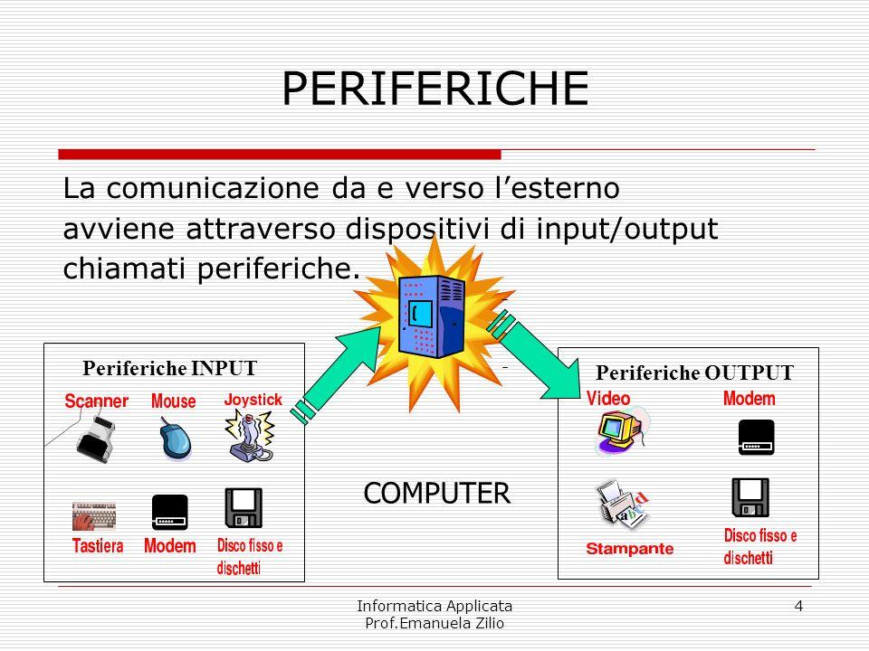 Informatica Applicata Prof.Emanuela Zilio 4 PERIFERICHE La comunicazione da e verso lesterno avviene attraverso dispositivi di input/output chiamati p