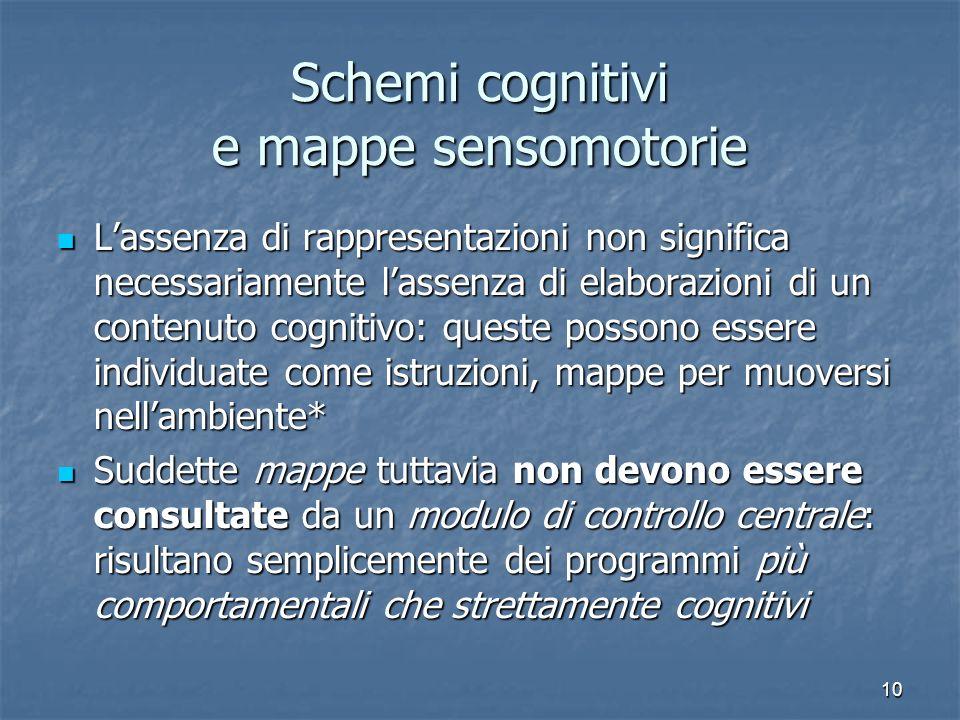 10 Schemi cognitivi e mappe sensomotorie Lassenza di rappresentazioni non significa necessariamente lassenza di elaborazioni di un contenuto cognitivo