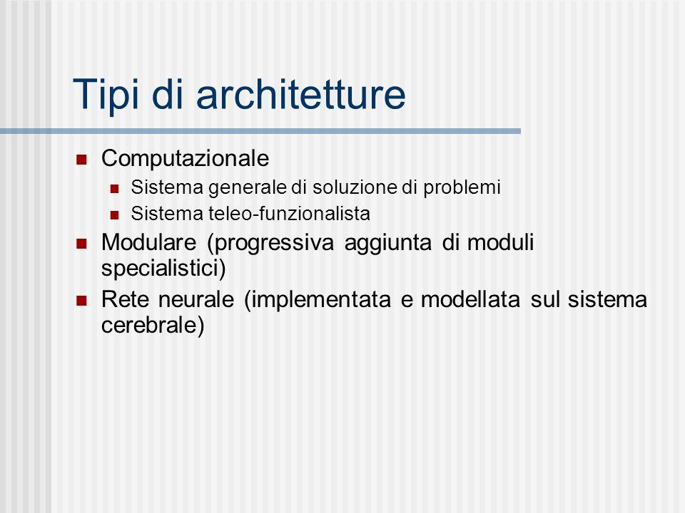 Tipi di architetture Computazionale Sistema generale di soluzione di problemi Sistema teleo-funzionalista Modulare (progressiva aggiunta di moduli spe