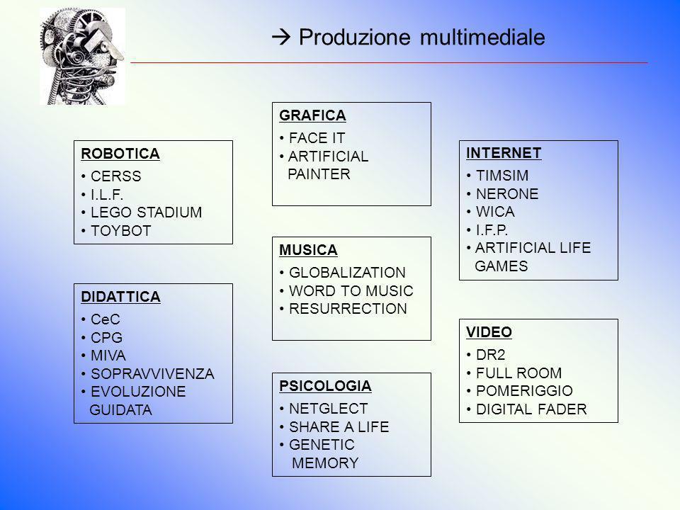 Produzione multimediale DIDATTICA CeC CPG MIVA SOPRAVVIVENZA EVOLUZIONE GUIDATA INTERNET TIMSIM NERONE WICA I.F.P. ARTIFICIAL LIFE GAMES MUSICA GLOBAL