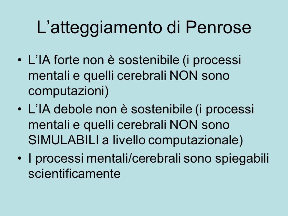 Latteggiamento di Penrose LIA forte non è sostenibile (i processi mentali e quelli cerebrali NON sono computazioni) LIA debole non è sostenibile (i pr