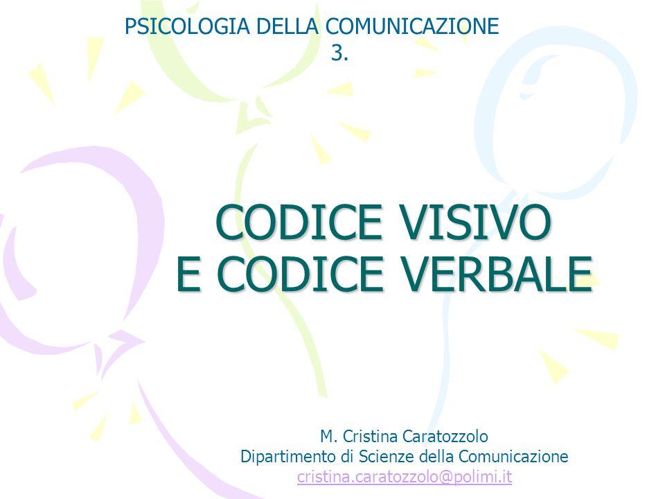 CODICE VISIVO E CODICE VERBALE M. Cristina Caratozzolo Dipartimento di Scienze della Comunicazione cristina.caratozzolo@polimi.it PSICOLOGIA DELLA COM