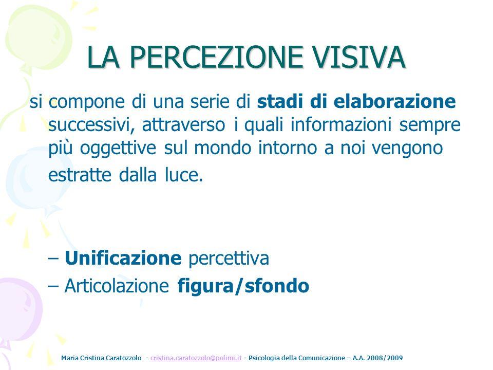 Maria Cristina Caratozzolo - cristina.caratozzolo@polimi.it - Psicologia della Comunicazione – A.A. 2008/2009cristina.caratozzolo@polimi.it LA PERCEZI