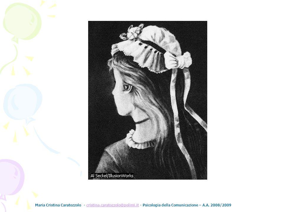 Maria Cristina Caratozzolo - cristina.caratozzolo@polimi.it - Psicologia della Comunicazione – A.A. 2008/2009cristina.caratozzolo@polimi.it