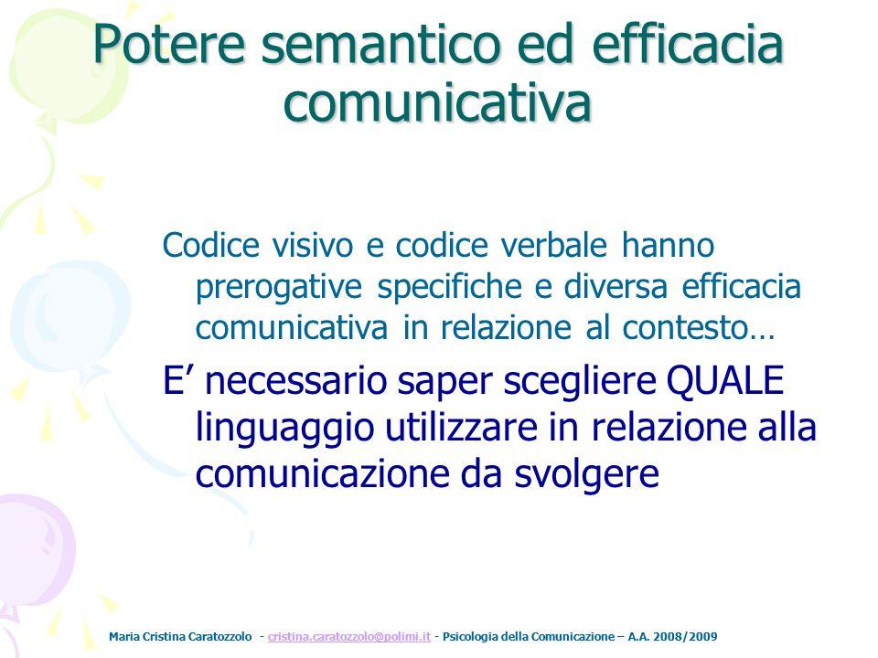 Maria Cristina Caratozzolo - cristina.caratozzolo@polimi.it - Psicologia della Comunicazione – A.A. 2008/2009cristina.caratozzolo@polimi.it Potere sem