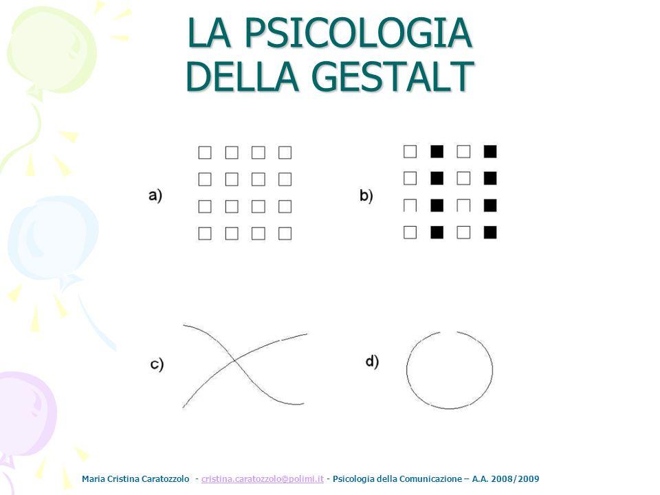 Maria Cristina Caratozzolo - cristina.caratozzolo@polimi.it - Psicologia della Comunicazione – A.A. 2008/2009cristina.caratozzolo@polimi.it LA PSICOLO