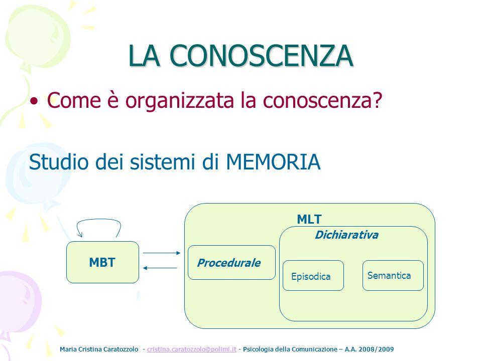 Maria Cristina Caratozzolo - cristina.caratozzolo@polimi.it - Psicologia della Comunicazione – A.A. 2008/2009cristina.caratozzolo@polimi.it Come è org