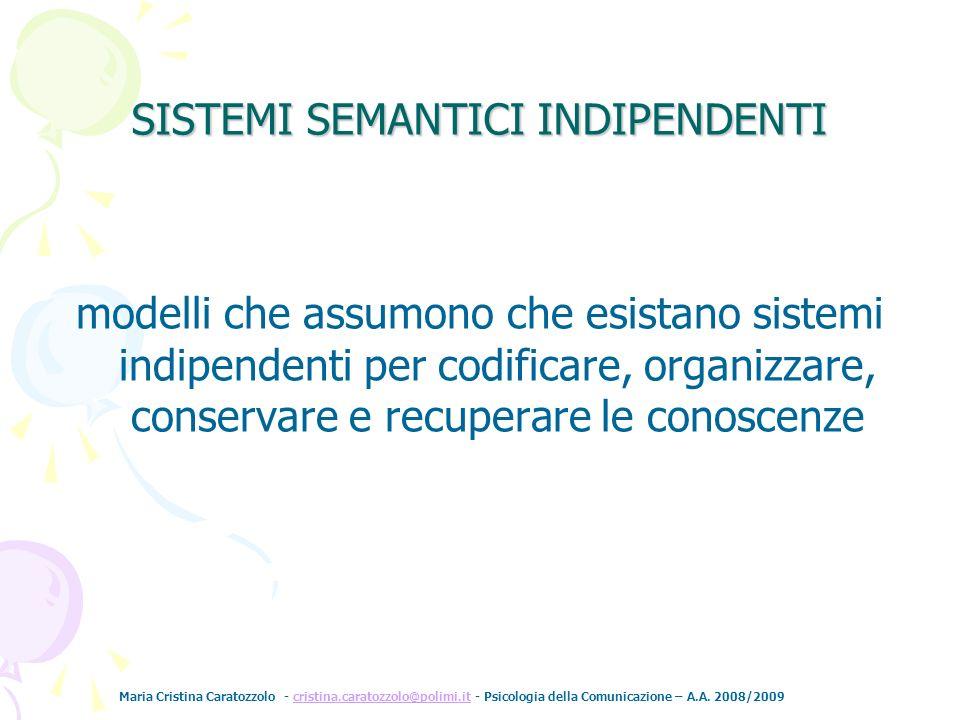 Maria Cristina Caratozzolo - cristina.caratozzolo@polimi.it - Psicologia della Comunicazione – A.A. 2008/2009cristina.caratozzolo@polimi.it SISTEMI SE