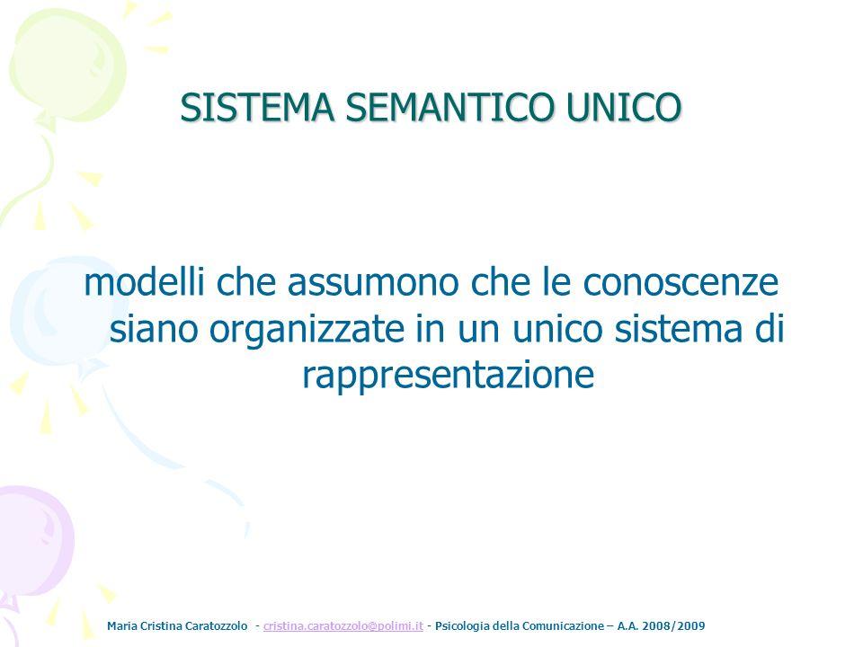 Maria Cristina Caratozzolo - cristina.caratozzolo@polimi.it - Psicologia della Comunicazione – A.A. 2008/2009cristina.caratozzolo@polimi.it SISTEMA SE