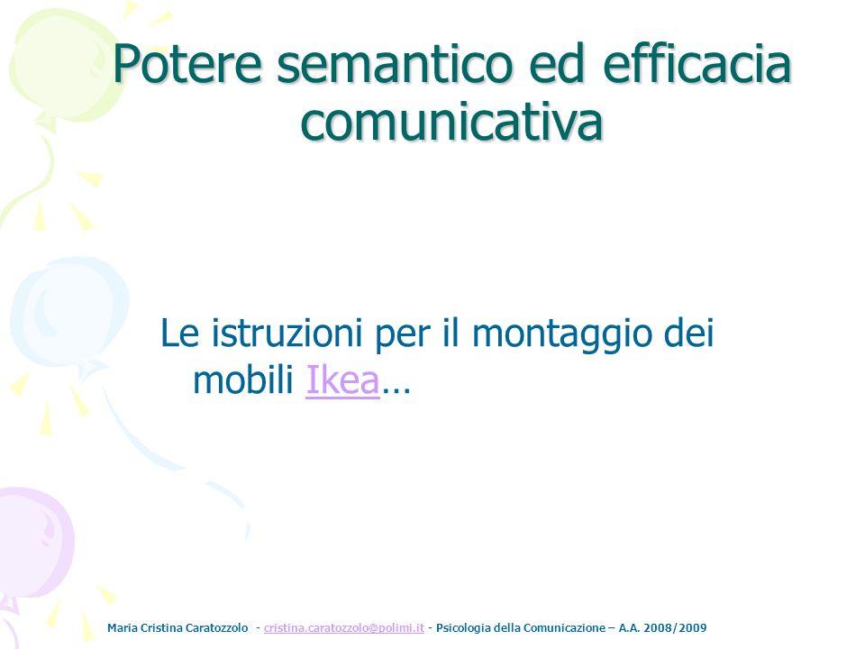 Maria Cristina Caratozzolo - cristina.caratozzolo@polimi.it - Psicologia della Comunicazione – A.A. 2008/2009cristina.caratozzolo@polimi.it Le istruzi